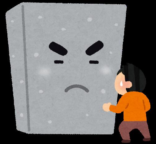 「壁」からの逆張りをするシグナルインジケーターのご紹介2