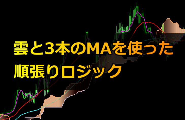 【インジ配布!】雲と3本のSMAを組み合わせた手法