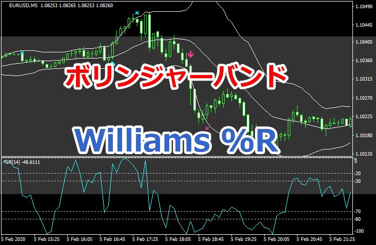 【インジ配布!】ボリンジャーバンドとWillams%Rを組み合わせた手法