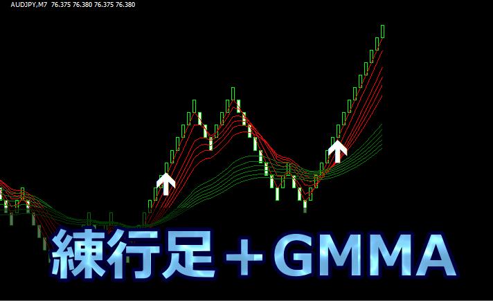 GMMAの長期EMAを利用して、ピンポイントで押し目や戻り目を狙う!(空中浮遊)