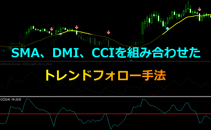 移動平均線、DMI、CCIを組み合わせた5分取引用手法